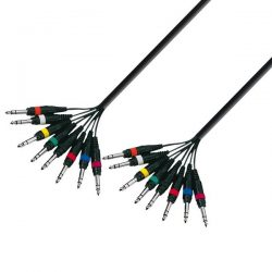 Kabel Multicore